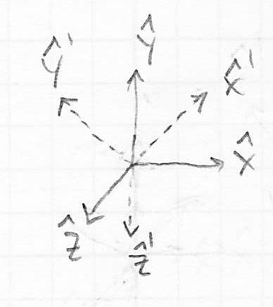 Computer Graphics (CS4300) 2011S: Lecture 15